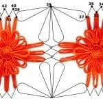 Motifmatik Şal Birleştirme 2