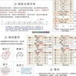 Amigurumi Örgü Yastık Yapılışı 10