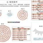 Amigurumi Örgü Yastık Yapılışı 15