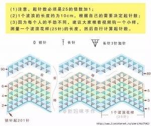 Zikzak Battaniye Yapımı 4