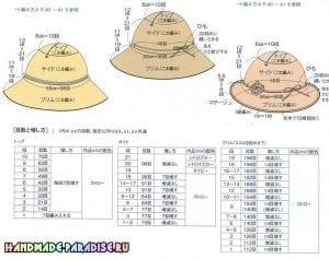 Kağıt İp Örgü Şapka Modelleri ve Yapılışları 15