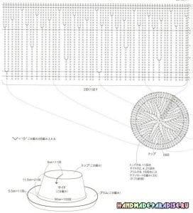 Kağıt İp Örgü Şapka Modelleri ve Yapılışları 20