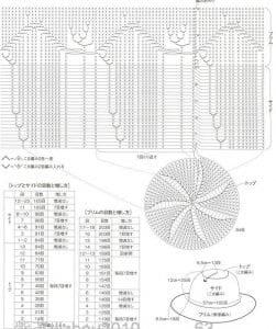 Kağıt İp Örgü Şapka Modelleri ve Yapılışları 23