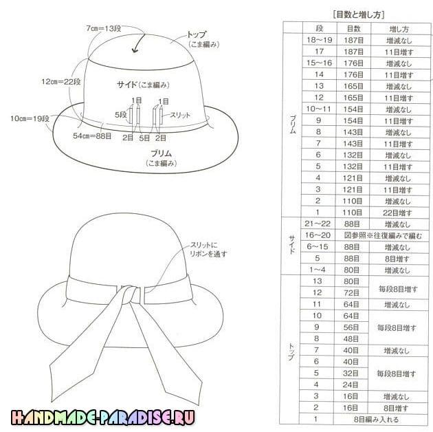 Kağıt İp Örgü Şapka Modelleri ve Yapılışları 2