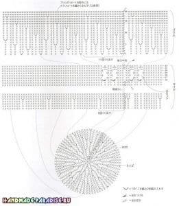 Kağıt İp Örgü Şapka Modelleri ve Yapılışları 3