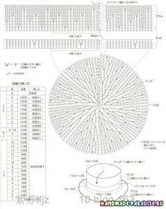 Kağıt İp Örgü Şapka Modelleri ve Yapılışları 5