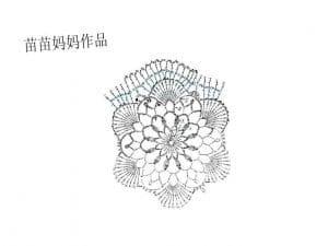 Mozaik Örgü Dantel Bluz Yapımı 5