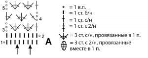 Kolay Örgü Hırka Modelleri Anlatımlı 1