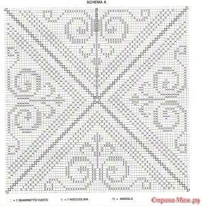Örgü Battaniye Yatak Örtüsü 3