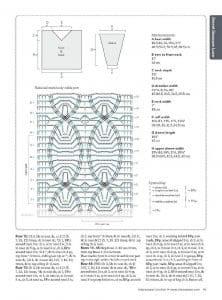 Tığ İşi Bluz Modelleri Anlatımlı 2