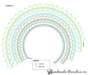 Spiral Dantel Runner Yapımı 2