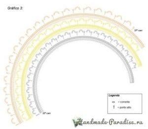 Spiral Dantel Runner Yapımı 3