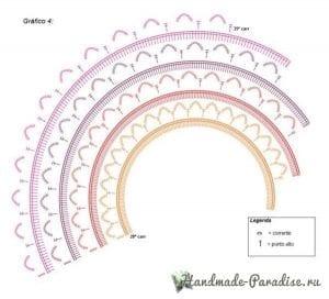 Spiral Dantel Runner Yapımı 4