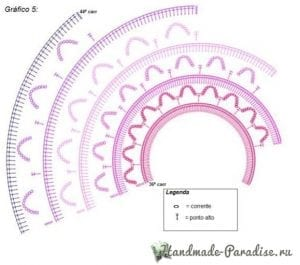 Spiral Dantel Runner Yapımı 5