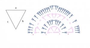 Üçgen Şal Modelleri 10