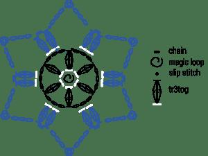 Ebruli Şal Modelleri 5