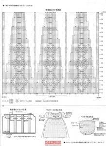 Elbise Örgü Modelleri ve Yapılışları 1