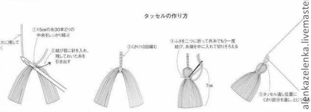 Örgü Elbise Örnekleri 11