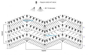 Fıstıklı Zikzak Örgü Modeli Yapılışı