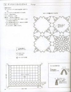 Kolay Battaniye Modelleri 1