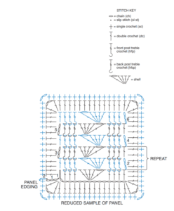 Çocuk Battaniye Örgü Modelleri Anlatımlı 2
