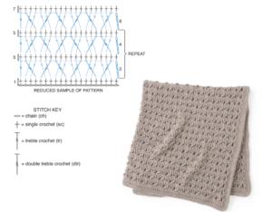 Örgü Battaniye Modelleri Yapılışı