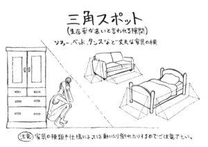 Deprem Anında Yapılması Gerekenler 2