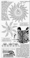Örgü Bileklik Modelleri ve Yapılışı 10
