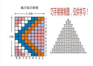 Rubik Küp Battaniye Yapımı 6