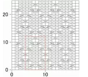 Uzun Hırka Örgü Modelleri Anlatımlı 12