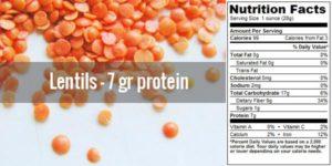 10 En Çok Protein İçeren Besin 1
