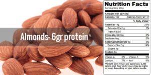 10 En Çok Protein İçeren Besin