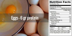 10 En Çok Protein İçeren Besin 6