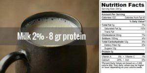 10 En Çok Protein İçeren Besin 8