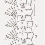 Şemalı Havlu Kenarı Örnekleri 25
