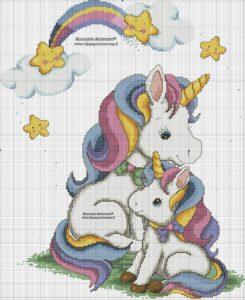 Kanaviçe Unicorn Şeması