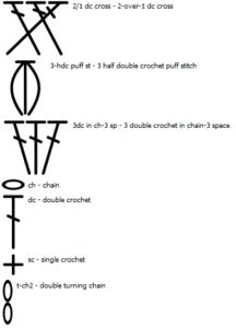Tığ İşi Şal Modelleri Açıklamalı 3