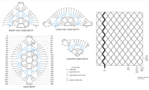 Kolay Battaniye Modelleri Tığ İşi