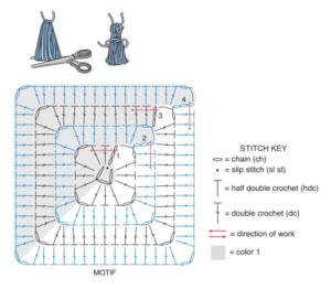 Örgü Bebek Battaniyesi Modelleri ve Yapılışları 1