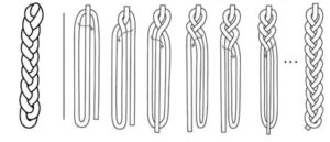 Örgü Boyunluk Modelleri ve Yapılışı 7