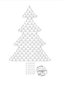 Örgü Çam Ağacı Yapımı 3