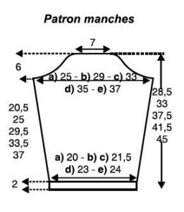 Örgü Ceket Modelleri Anlatımlı