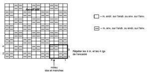 Örgü Ceket Modelleri Anlatımlı 3