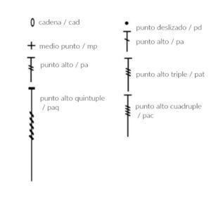 Örgü Şal Modelleri Yapılışı 12