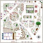 Sebze Bahçesi Nasıl Düzenlenir? 25