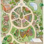 Sebze Bahçesi Nasıl Düzenlenir? 34