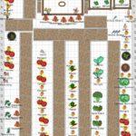 Sebze Bahçesi Nasıl Düzenlenir? 35
