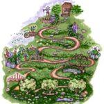 Sebze Bahçesi Nasıl Düzenlenir? 72