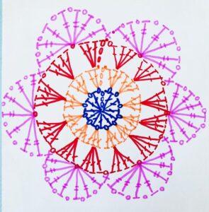 Örgü Çiçek Motifi 1