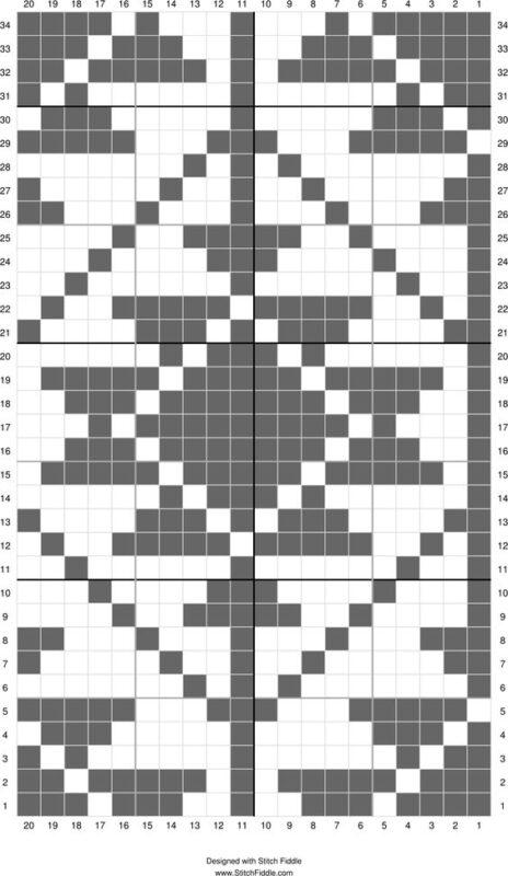 Penye İp Halı Modelleri ve Şemaları 8